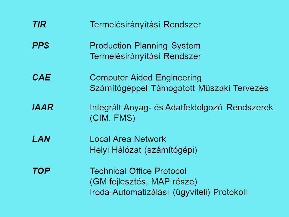 TIRTermelésirányítási Rendszer PPSProduction Planning System Termelésirányítási Rendszer CAEComputer Aided Engineering Számítógéppel Támogatott Műszak