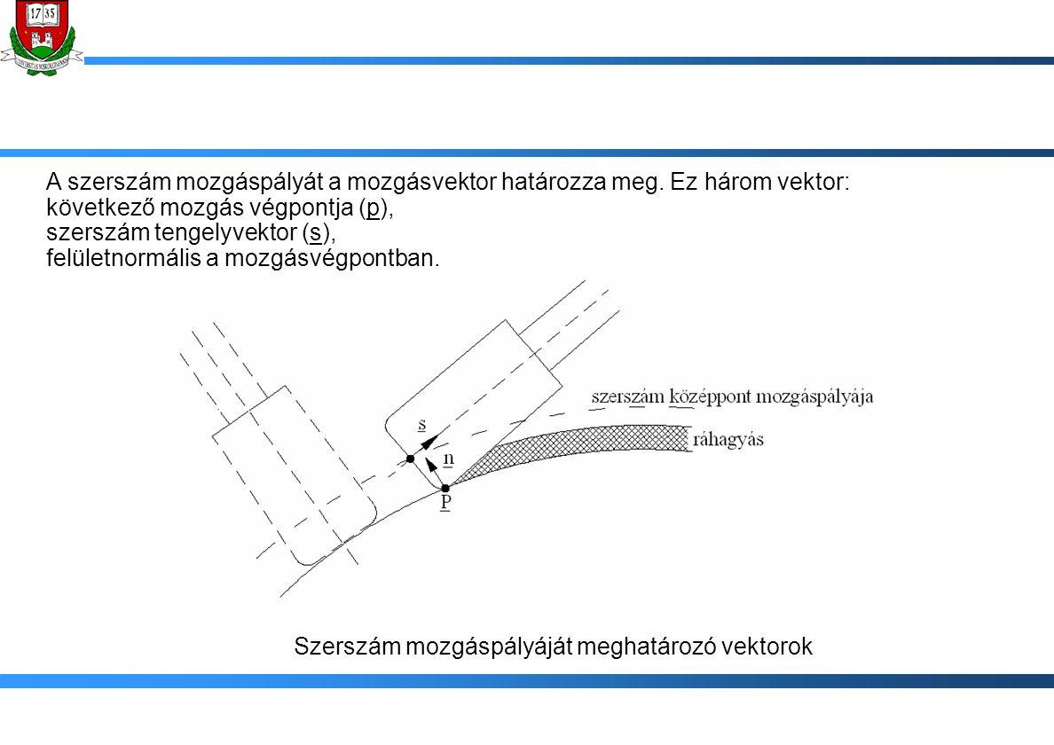 A szerszám mozgáspályát a mozgásvektor határozza meg. Ez három vektor: következő mozgás végpontja (p), szerszám tengelyvektor (s), felületnormális a m