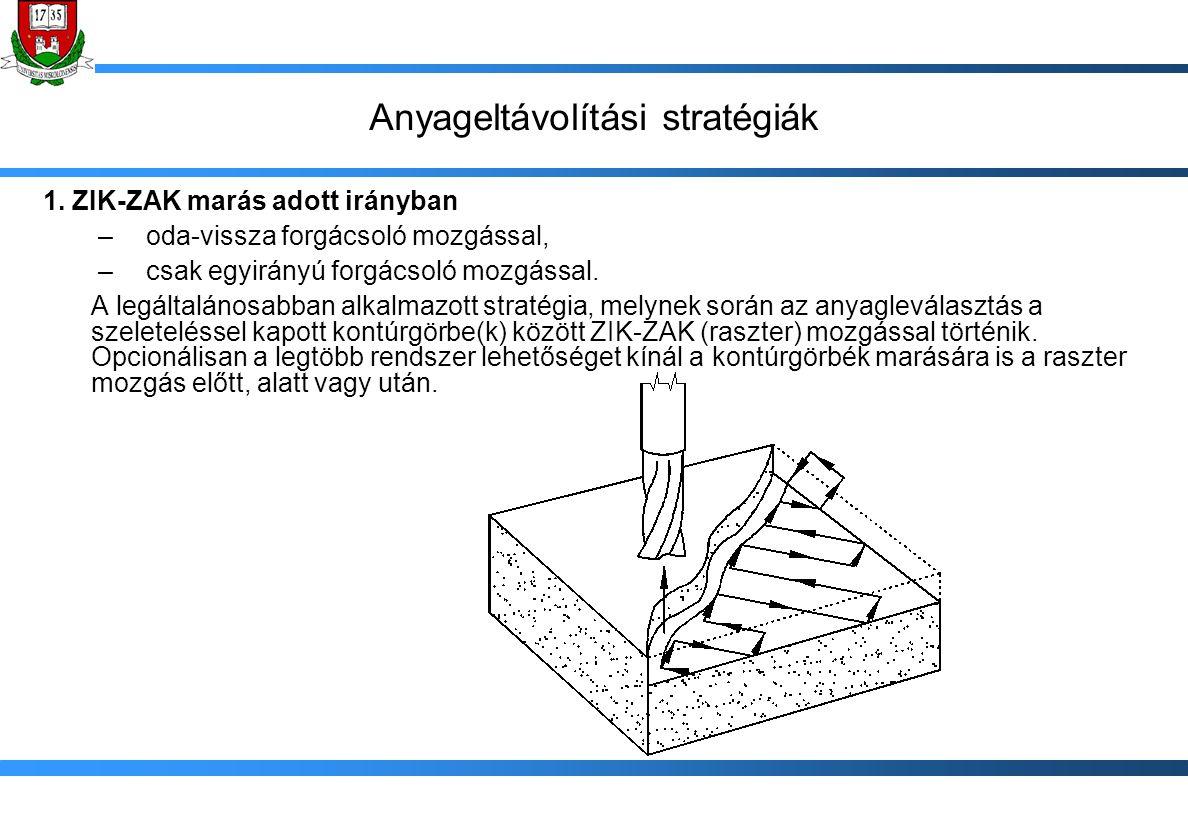 Anyageltávolítási stratégiák 1. ZIK-ZAK marás adott irányban –oda-vissza forgácsoló mozgással, –csak egyirányú forgácsoló mozgással. A legáltalánosabb