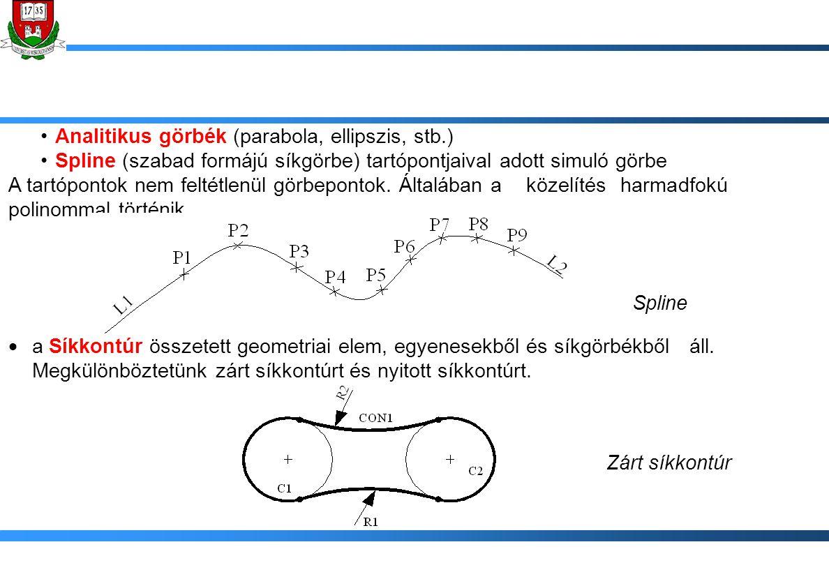 Transzlációs felület Két síkgörbével képezhető: egyik görbe (direktrix)mentén eltoljuk a másik görbét (generátor) valamilyen adott szabály szerint: –önmagával párhuzamosan, vagy –síkja legyen mindig merőleges a direktrix-re, vagy –egy pontjában rögzítjük a generátort