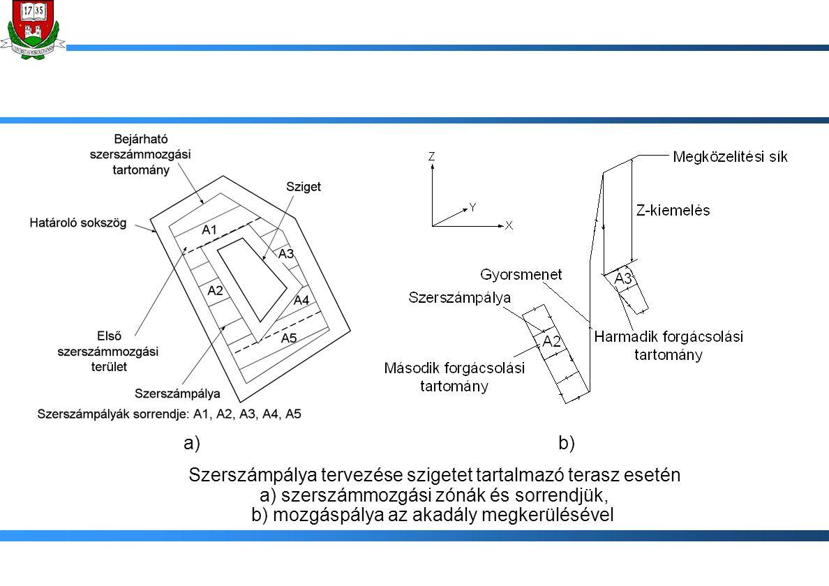 Szerszámpálya tervezése szigetet tartalmazó terasz esetén a) szerszámmozgási zónák és sorrendjük, b) mozgáspálya az akadály megkerülésével a)b)