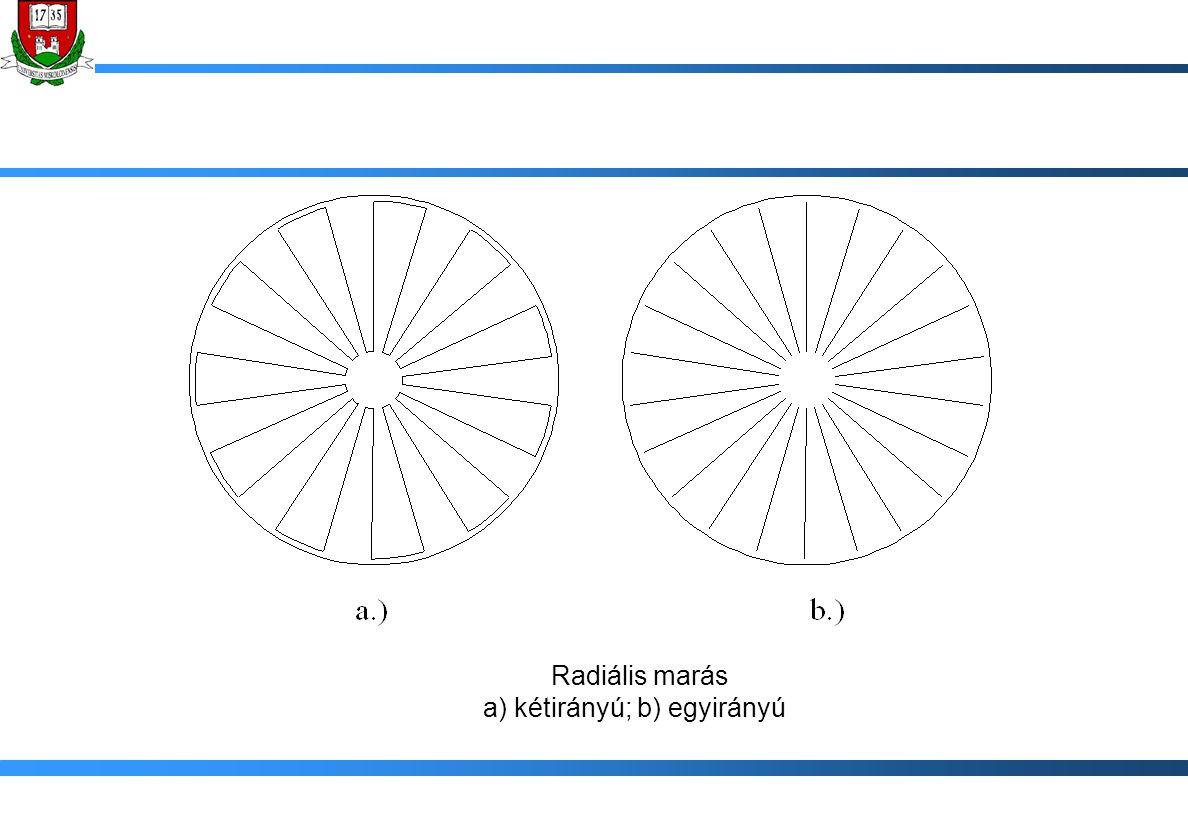 Radiális marás a) kétirányú; b) egyirányú
