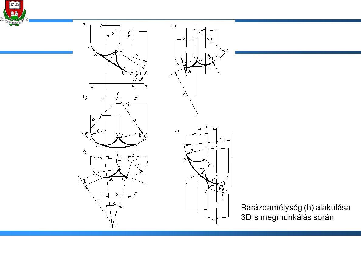Barázdamélység (h) alakulása 3D-s megmunkálás során