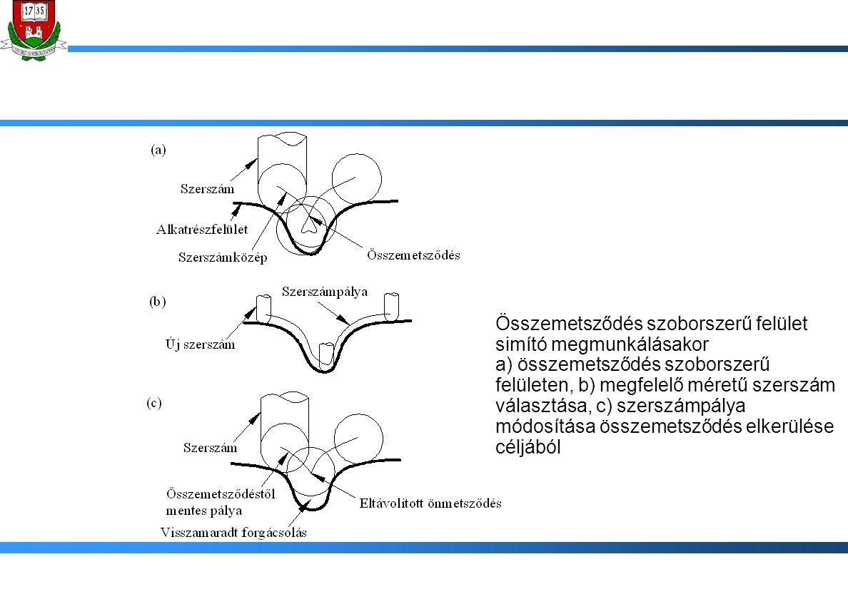 Összemetsződés szoborszerű felület simító megmunkálásakor a) összemetsződés szoborszerű felületen, b) megfelelő méretű szerszám választása, c) szerszá