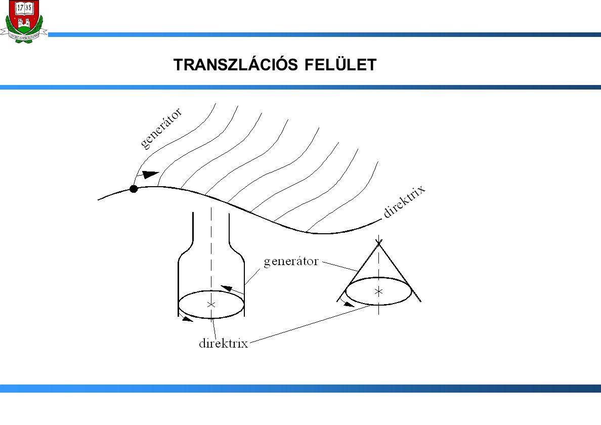 Vonalfelület esetében két görbeszakasz (direktrix) és egyenes generátor képezi a felületet.