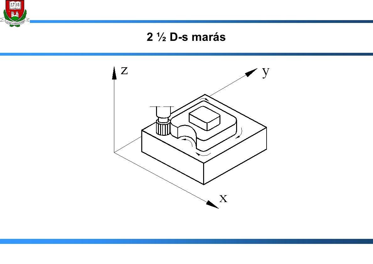 Lehetővé teszik a szerszám mozgáspálya megadását nulla szerszámméretekkel számolva, azaz a megadandó szerszámpálya a megmunkálandó felületen lesz.