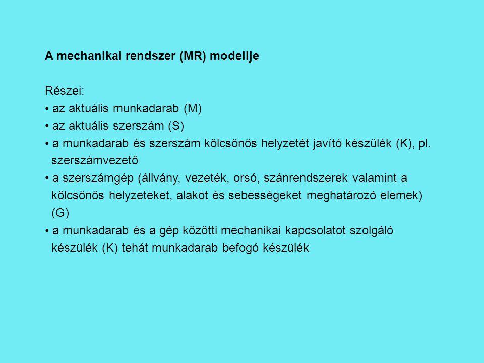 A mechanikai rendszer (MR) modellje Részei: az aktuális munkadarab (M) az aktuális szerszám (S) a munkadarab és szerszám kölcsönös helyzetét javító ké