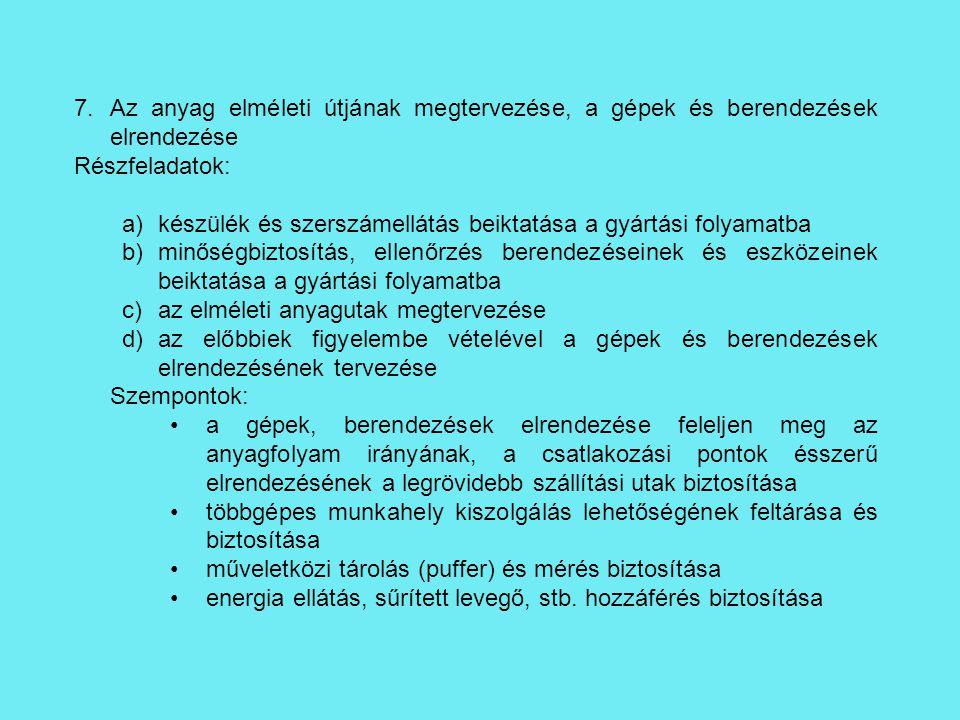7.Az anyag elméleti útjának megtervezése, a gépek és berendezések elrendezése Részfeladatok: a)készülék és szerszámellátás beiktatása a gyártási folya
