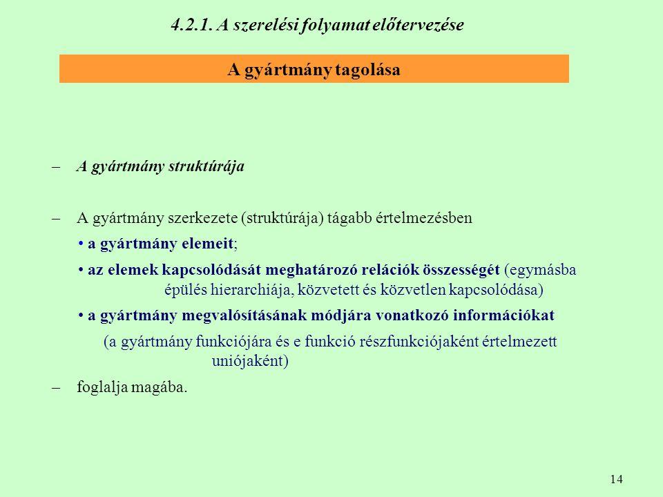 14 4.2.1. A szerelési folyamat előtervezése – A gyártmány struktúrája – A gyártmány szerkezete (struktúrája) tágabb értelmezésben a gyártmány elemeit;