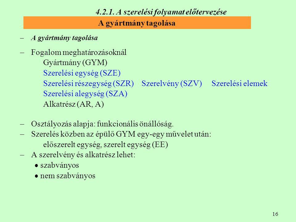 16 4.2.1. A szerelési folyamat előtervezése – A gyártmány tagolása – Fogalom meghatározásoknál Gyártmány (GYM) Szerelési egység (SZE) Szerelési részeg