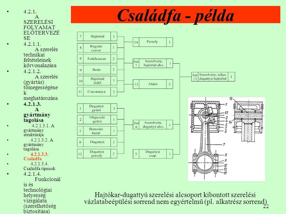 22 4.2.1. A SZERELÉSI FOLYAMAT ELŐTERVEZÉ SE 4.2.1.1. A szerelés technikai feltételeinek körvonalazása 4.2.1.2. A szerelés (gyártás) tömegességéne k m