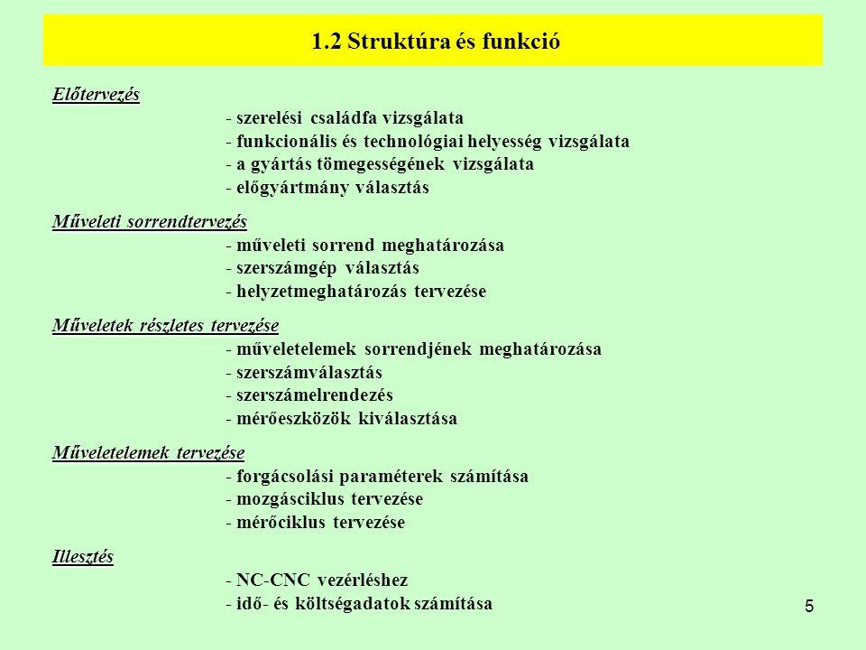 5 1.2 Struktúra és funkció Előtervezés - szerelési családfa vizsgálata - funkcionális és technológiai helyesség vizsgálata - a gyártás tömegességének