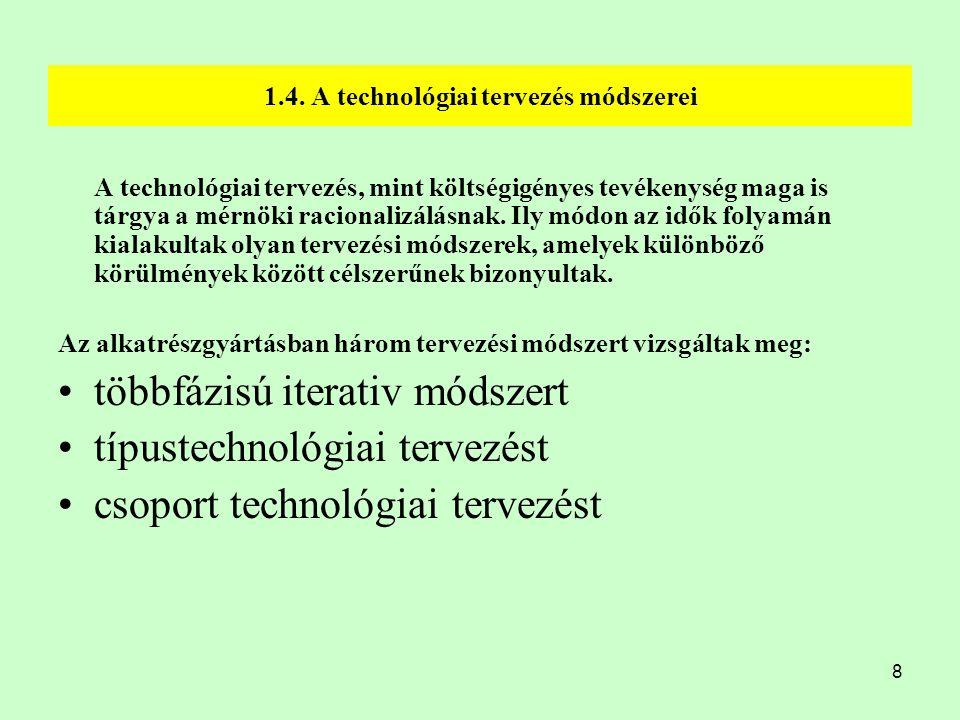 """9 A technológiai tervezés többfázisú iterativ módszere Az egyedi és kissorozatú gyártásban ez a legáltalánosabban elterjedt módszer, mert univerzális minden alkatrészre külön-külön egyedi (individuális) terv készül, - népszerűen műveletterv- nagymértékben függ a technológus ismereteitől, tapasztalataitól """"optimálási készségétől többfázisú ----- fokozatos megközelítés kölcsönös összefüggések miatt - az egyes fázisok között –iteráció van."""