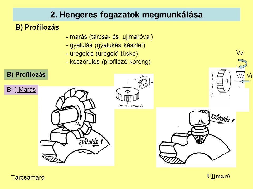 2. Hengeres fogazatok megmunkálása B) Profilozás - marás (tárcsa- és ujjmaróval) - gyalulás (gyalukés készlet) - üregelés (üregelő tüske) - köszörülés