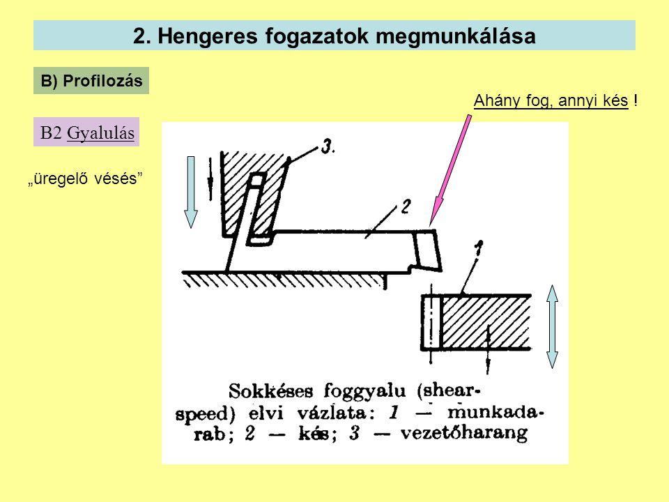 """2. Hengeres fogazatok megmunkálása B2 Gyalulás B) Profilozás """"üregelő vésés Ahány fog, annyi kés !"""