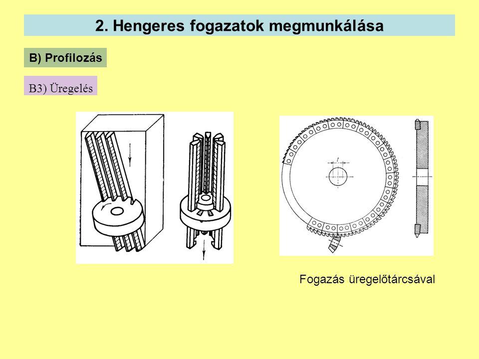 B3) Üregelés 2. Hengeres fogazatok megmunkálása B) Profilozás Fogazás üregelőtárcsával