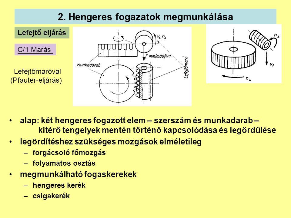 2. Hengeres fogazatok megmunkálása alap: két hengeres fogazott elem – szerszám és munkadarab – kitérő tengelyek mentén történő kapcsolódása és legördü