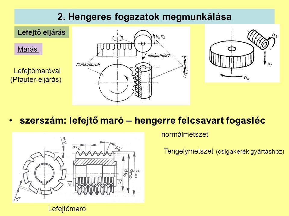 2. Hengeres fogazatok megmunkálása szerszám: lefejtő maró – hengerre felcsavart fogasléc Lefejtő eljárás Marás Lefejtőmaróval (Pfauter-eljárás) Lefejt