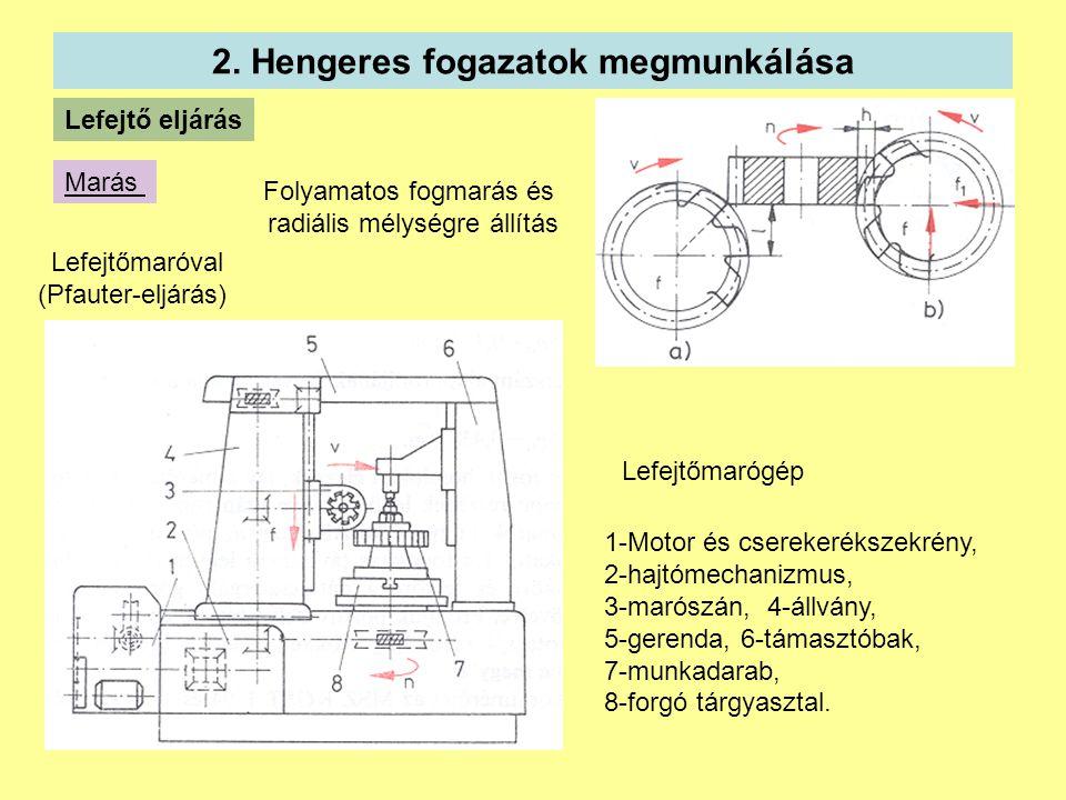 2. Hengeres fogazatok megmunkálása Lefejtő eljárás Marás Lefejtőmaróval (Pfauter-eljárás) Folyamatos fogmarás és radiális mélységre állítás Lefejtőmar