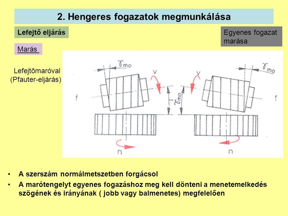 2. Hengeres fogazatok megmunkálása A szerszám normálmetszetben forgácsol A marótengelyt egyenes fogazáshoz meg kell dönteni a menetemelkedés szögének