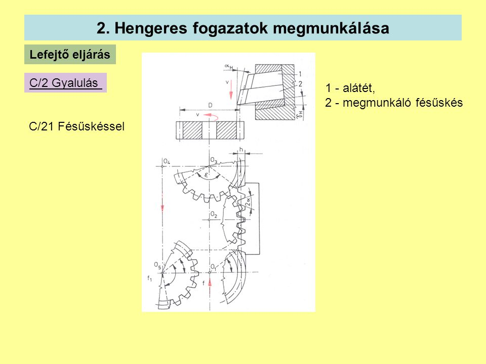 2. Hengeres fogazatok megmunkálása Lefejtő eljárás C/2 Gyalulás C/21 Fésűskéssel 1 - alátét, 2 - megmunkáló fésűskés