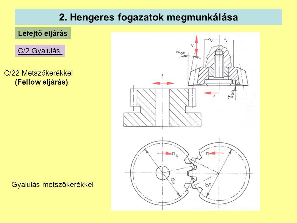 2. Hengeres fogazatok megmunkálása Lefejtő eljárás C/2 Gyalulás C/22 Metszőkerékkel (Fellow eljárás) Gyalulás metszőkerékkel