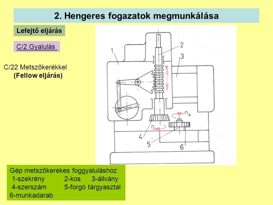 2. Hengeres fogazatok megmunkálása Lefejtő eljárás C/2 Gyalulás C/22 Metszőkerékkel (Fellow eljárás) Gép metszőkerekes foggyaluláshoz 1-szekrény2-kos3