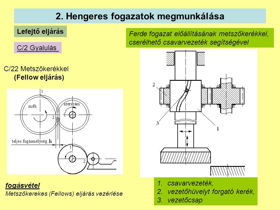 2. Hengeres fogazatok megmunkálása Lefejtő eljárás C/2 Gyalulás C/22 Metszőkerékkel (Fellow eljárás) fogásvétel Metszőkerekes (Fellows) eljárás vezérl