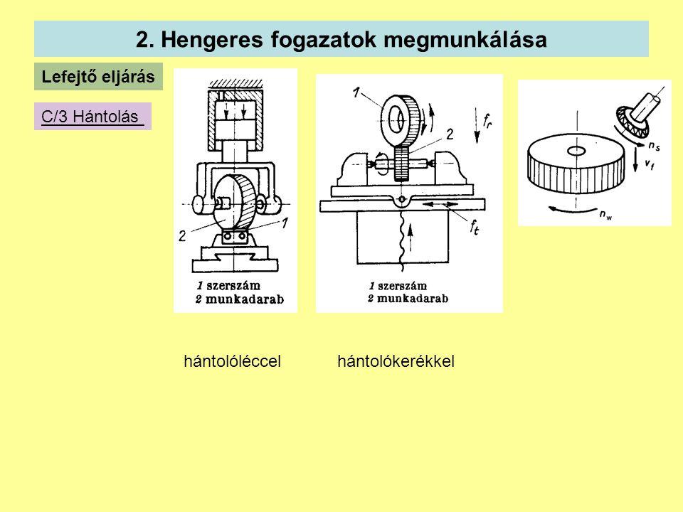 2. Hengeres fogazatok megmunkálása Lefejtő eljárás C/3 Hántolás hántolóléccelhántolókerékkel