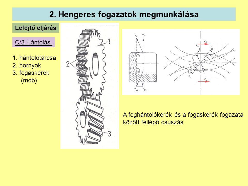 2.Hengeres fogazatok megmunkálása Lefejtő eljárás C/3 Hántolás 1.