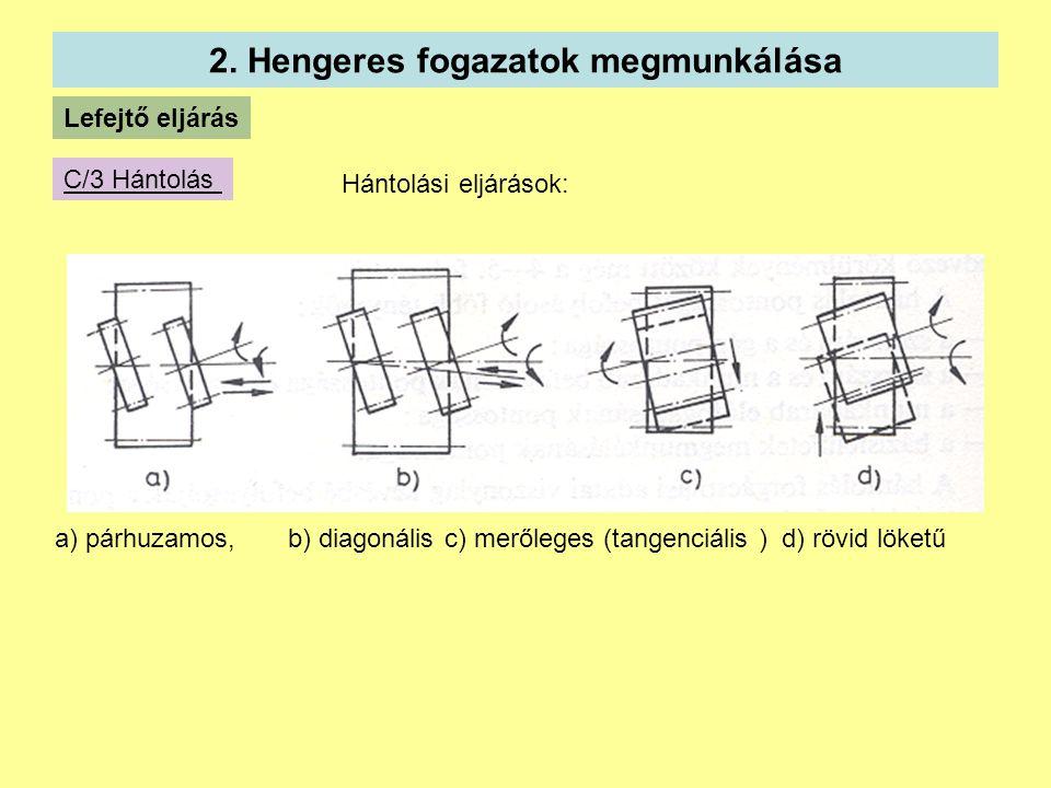2. Hengeres fogazatok megmunkálása Lefejtő eljárás C/3 Hántolás Hántolási eljárások: a) párhuzamos, b) diagonális c) merőleges (tangenciális ) d) rövi