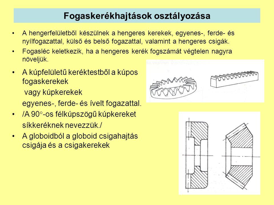 Fogaskerékhajtások osztályozása A hengerfelületből készülnek a hengeres kerekek, egyenes-, ferde- és nyílfogazattal, külső és belső fogazattal, valamint a hengeres csigák.