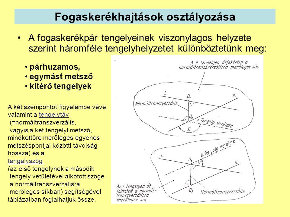 A fogaskerékpár tengelyeinek viszonylagos helyzete szerint háromféle tengelyhelyzetet különböztetünk meg: Fogaskerékhajtások osztályozása párhuzamos, egymást metsző kitérő tengelyek A két szempontot figyelembe véve, valamint a tengelytáv (=normáltranszverzális, vagyis a két tengelyt metsző, mindkettőre merőleges egyenes metszéspontjai közötti távolság hossza) és a tengelyszög (az első tengelynek a második tengely vetületével alkotott szöge a normáltranszverzálisra merőleges síkban) segítségével táblázatban foglalhatjuk össze.