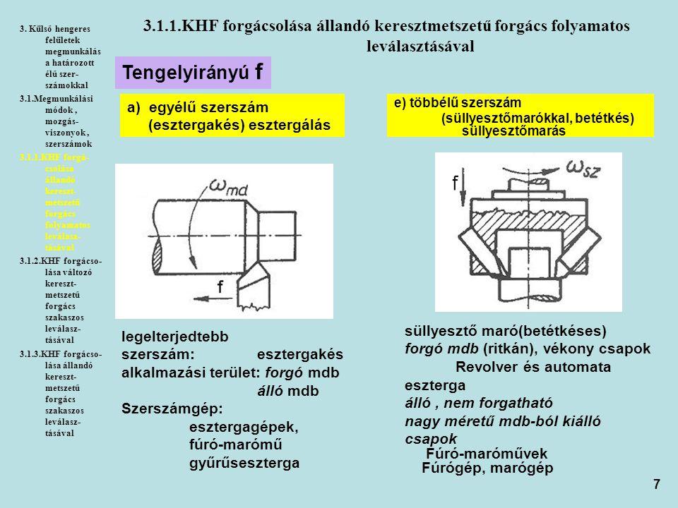 7 3.1.1.KHF forgácsolása állandó keresztmetszetű forgács folyamatos leválasztásával 3. Külső hengeres felületek megmunkálás a határozott élű szer- szá