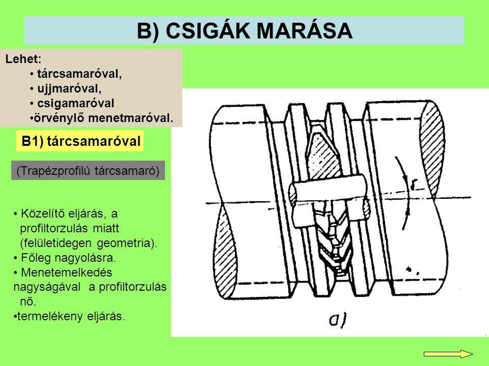 B) CSIGÁK MARÁSA B1) tárcsamaróval Lehet: tárcsamaróval, ujjmaróval, csigamaróval örvénylő menetmaróval. Közelítő eljárás, a profiltorzulás miatt (fel