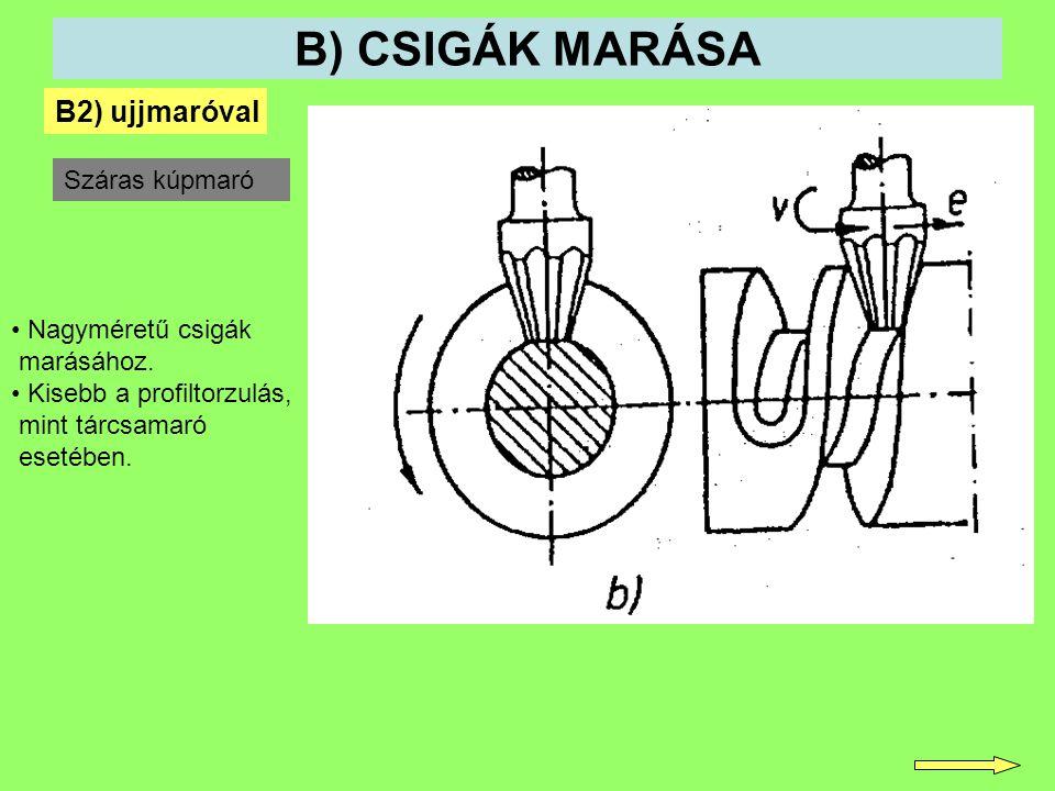 B) CSIGÁK MARÁSA B2) ujjmaróval Száras kúpmaró Nagyméretű csigák marásához. Kisebb a profiltorzulás, mint tárcsamaró esetében.