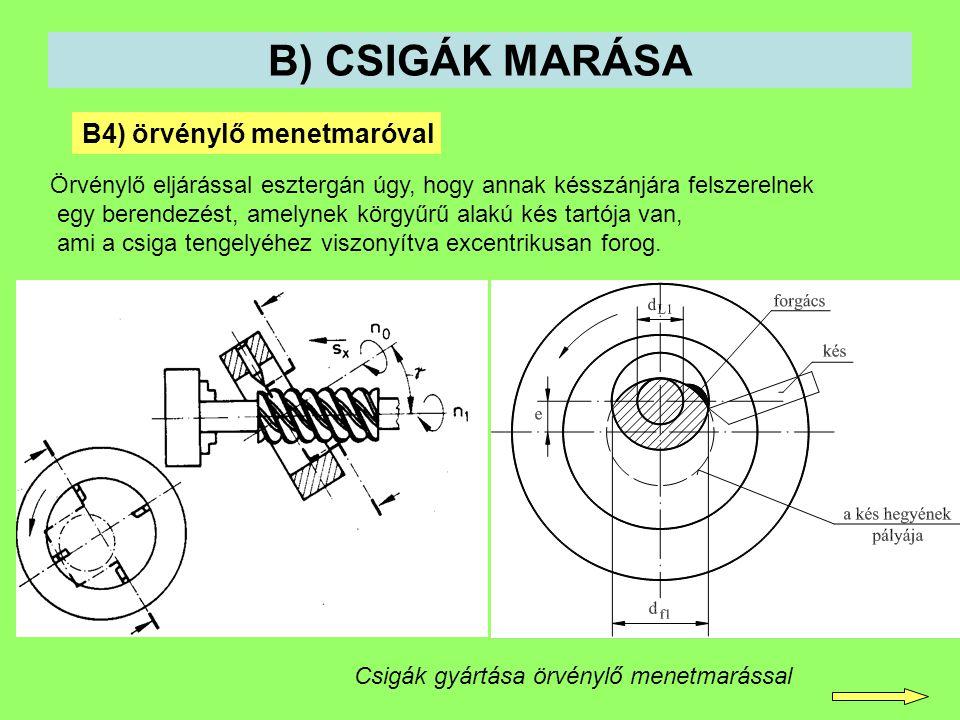 B) CSIGÁK MARÁSA Csigák gyártása örvénylő menetmarással Örvénylő eljárással esztergán úgy, hogy annak késszánjára felszerelnek egy berendezést, amelynek körgyűrű alakú kés tartója van, ami a csiga tengelyéhez viszonyítva excentrikusan forog.