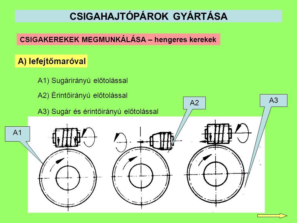 CSIGAHAJTÓPÁROK GYÁRTÁSA CSIGAKEREKEK MEGMUNKÁLÁSA – hengeres kerekek A) lefejtőmaróval A1) Sugárirányú előtolással A2) Érintőirányú előtolással A3) S