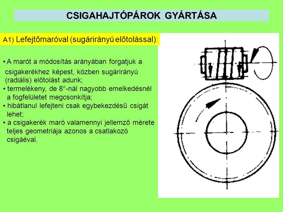 CSIGAHAJTÓPÁROK GYÁRTÁSA A1) Lefejtőmaróval (sugárirányú előtolással): A marót a módosítás arányában forgatjuk a csigakerékhez képest, közben sugárirá
