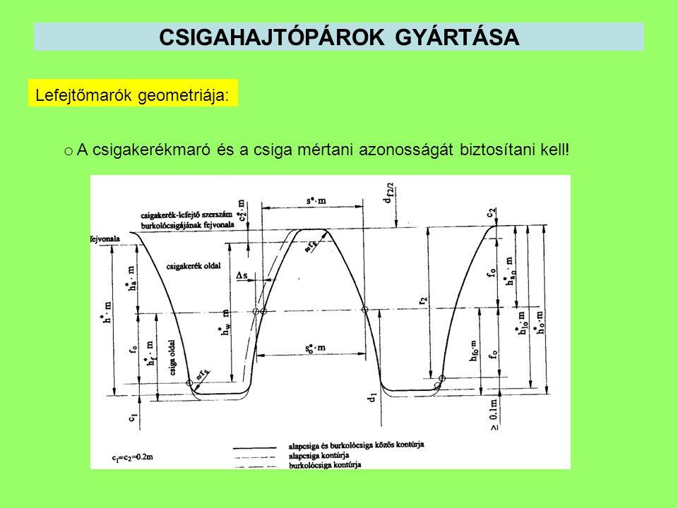 CSIGAHAJTÓPÁROK GYÁRTÁSA Lefejtőmarók geometriája: o A csigakerékmaró és a csiga mértani azonosságát biztosítani kell!
