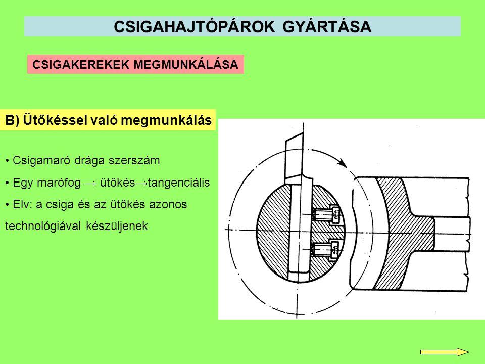 CSIGAHAJTÓPÁROK GYÁRTÁSA CSIGAKEREKEK MEGMUNKÁLÁSA B) Ütőkéssel való megmunkálás Csigamaró drága szerszám Egy marófog  ütőkés  tangenciális Elv: a c