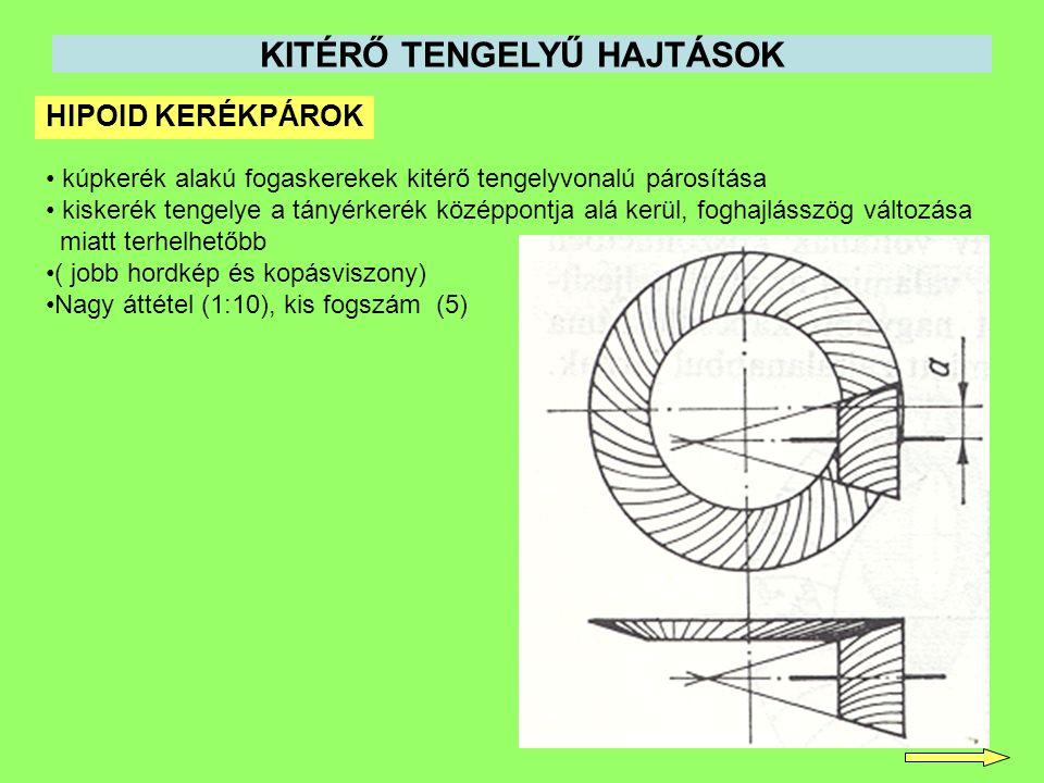 HIPOID KERÉKPÁROK KITÉRŐ TENGELYŰ HAJTÁSOK kúpkerék alakú fogaskerekek kitérő tengelyvonalú párosítása kiskerék tengelye a tányérkerék középpontja alá kerül, foghajlásszög változása miatt terhelhetőbb ( jobb hordkép és kopásviszony) Nagy áttétel (1:10), kis fogszám (5)