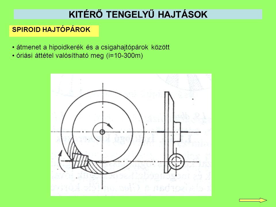 SPIROID HAJTÓPÁROK KITÉRŐ TENGELYŰ HAJTÁSOK átmenet a hipoidkerék és a csigahajtópárok között óriási áttétel valósítható meg (i=10-300m)