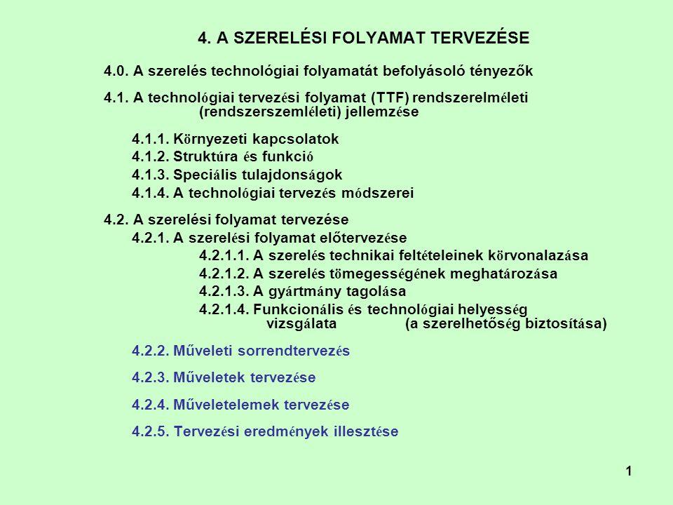 1 4.A SZERELÉSI FOLYAMAT TERVEZÉSE 4.0.