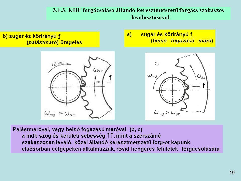 10 3.1.3. KHF forgácsolása állandó keresztmetszetű forgács szakaszos leválasztásával b) sugár és körirányú f (palástmaró) üregelés a)sugár és körirány