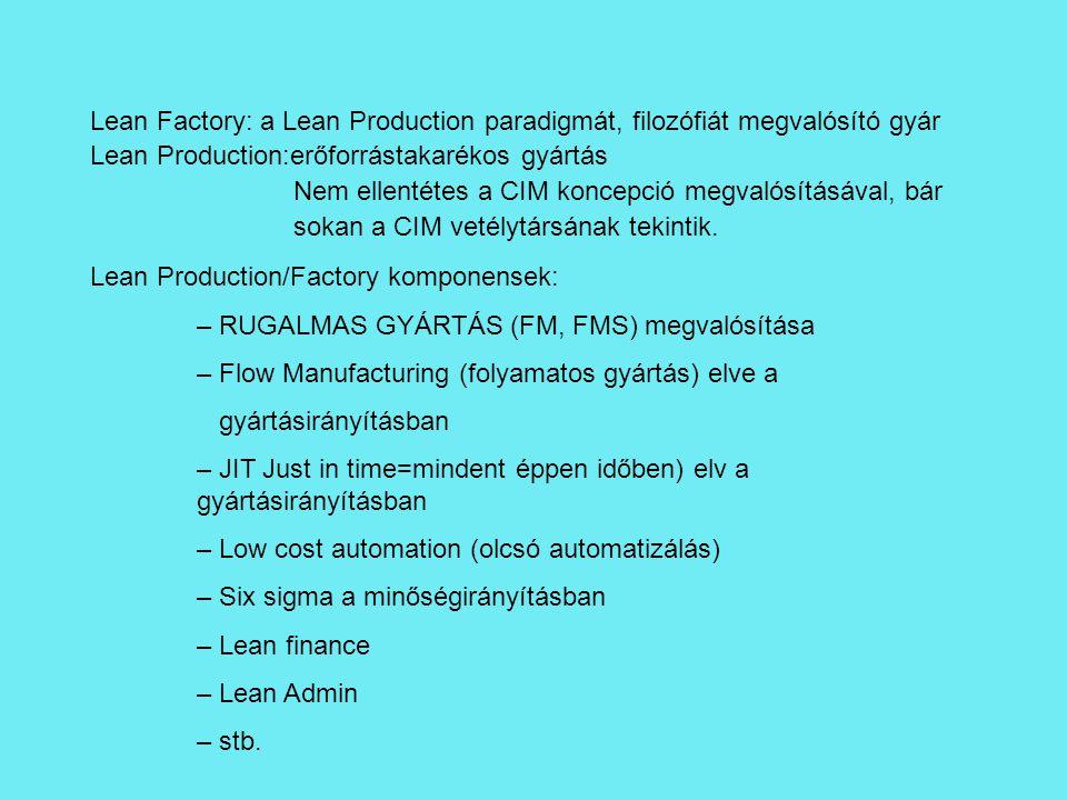 Lean Factory: a Lean Production paradigmát, filozófiát megvalósító gyár Lean Production:erőforrástakarékos gyártás Nem ellentétes a CIM koncepció megv