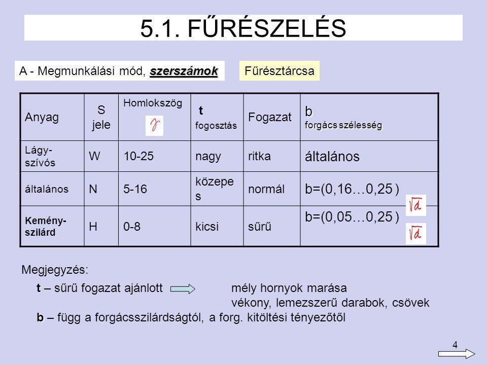 4 5.1. FŰRÉSZELÉS szerszámok A - Megmunkálási mód, szerszámok Anyag S jele Homlokszög t fogosztás Fogazat b forgács szélesség Lágy- szívós W10-25nagyr