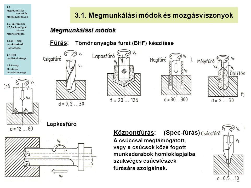 2 3.1. Megmunkálási módok és mozgásviszonyok Megmunkálási módok Fúrás: Tömör anyagba furat (BHF) készítése 4.1. Megmunkálási módok és Mozgásviszonyok