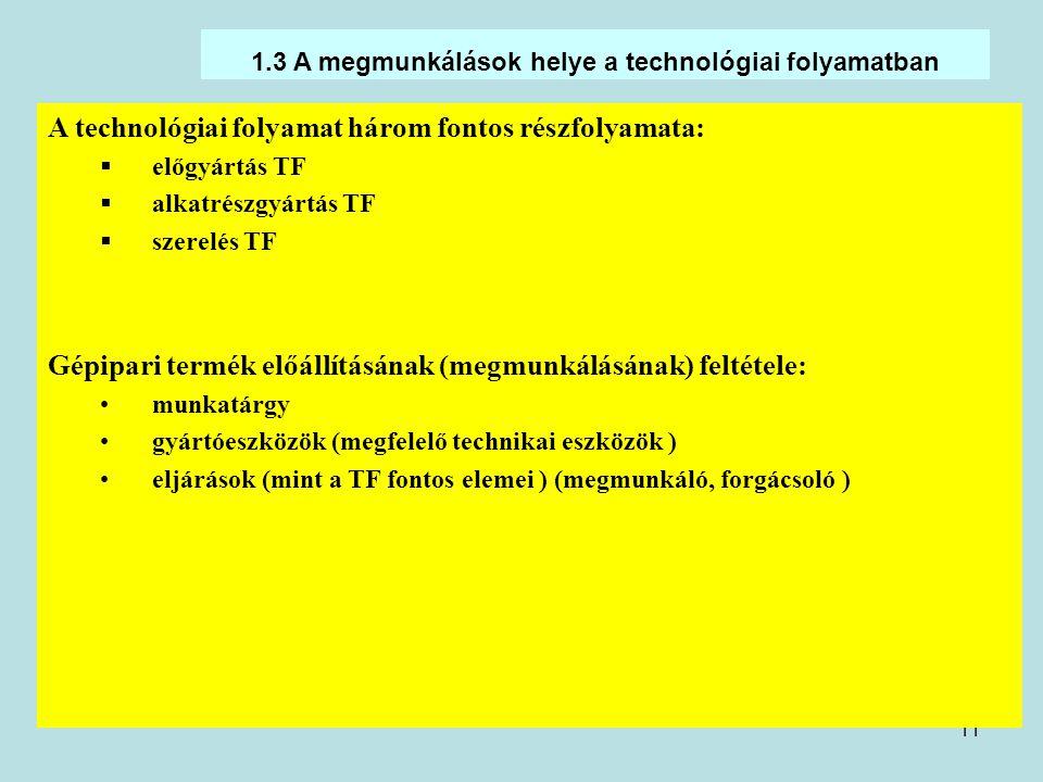 11 1.3 A megmunkálások helye a technológiai folyamatban A technológiai folyamat három fontos részfolyamata:  előgyártás TF  alkatrészgyártás TF  szerelés TF Gépipari termék előállításának (megmunkálásának) feltétele: munkatárgy gyártóeszközök (megfelelő technikai eszközök ) eljárások (mint a TF fontos elemei ) (megmunkáló, forgácsoló )