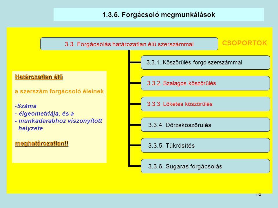 18 1.3.5. Forgácsoló megmunkálások 3.3. Forgácsolás határozatlan élű szerszámmal 3.3.1. Köszörülés forgó szerszámmal 3.3.2. Szalagos köszörülés 3.3.3.
